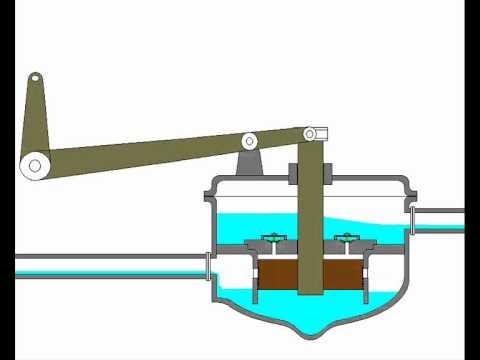werking van de nattelucht vacuum pomp youtube