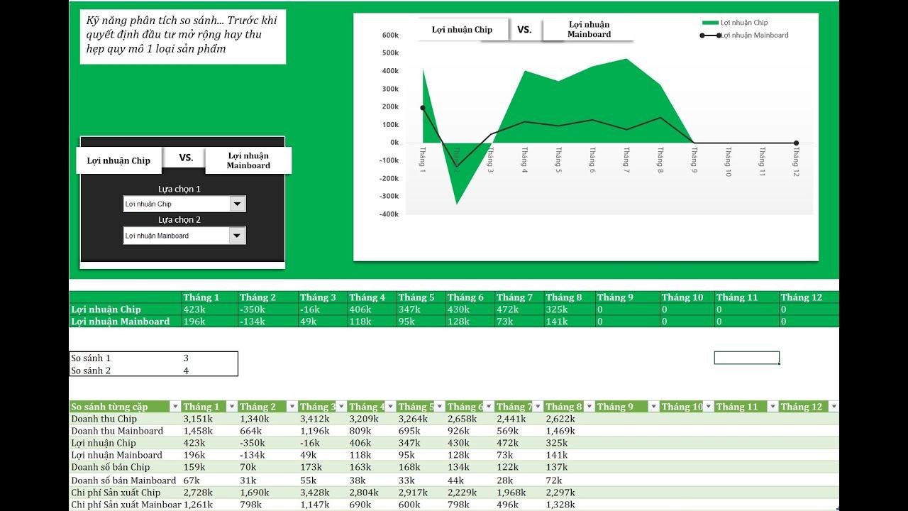 Excel Vẽ biểu đồ động với Combo Box & Chart Phân tích hiệu quả từng cặp đôi