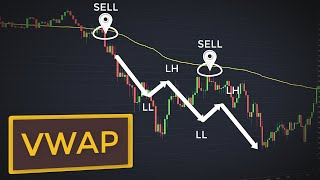 Trading With VWAP Indicator Made Easy (Best Ways To Trade Stocks &  Forex With VWAP)