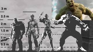 All Avengers characters size comparison