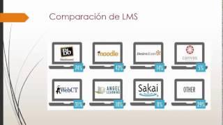 Tipos de Plataformas E Learning