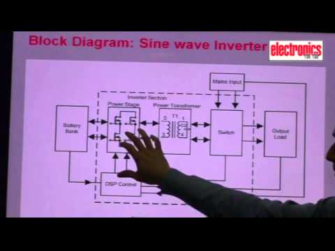 Sine wave    Inverter    Design Part 1 Basic Block    Diagram    of Sine wave    Inverter     YouTube