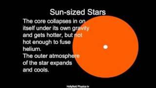 Life History of Stars