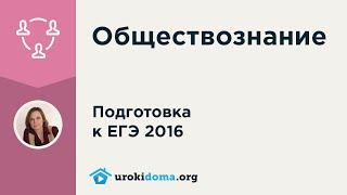 Разбор задания 3  ЕГЭ 2016 по обществознанию