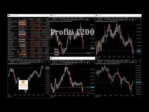 How to Trade Forex for a Living [Step-By-Step Guide]