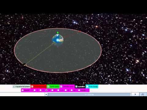 Geostationary Satellite Concept Through Open Source Physics Java Simulation