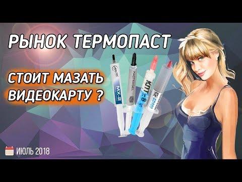 Рынок термопаст