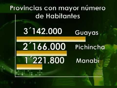 A 14 millones 300 mil habitantes llega la población en Ecuador ...