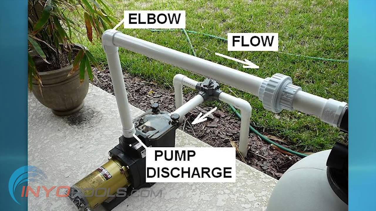 Poolpumpe Mit Sandfilter How To Install A Top Mount Pool Sand Filter