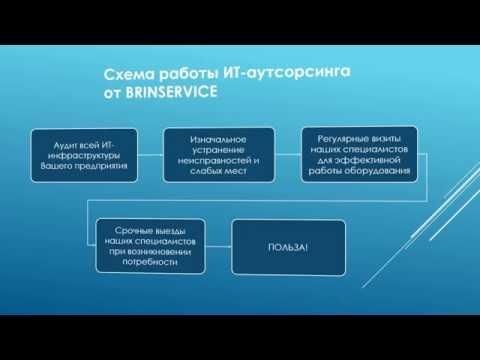IT-аутсорсинг (обслуживание компьютеров)