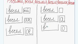 """Фрагмент видеоурока по  русскому языку в 6 классе """"Прилагательные полные и краткие"""""""