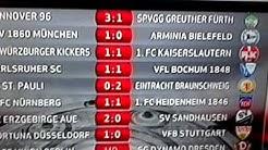 Zweite Bundesliga Tabelle