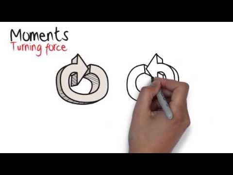 Physics - Movement & Momentum: Science Exam Tips
