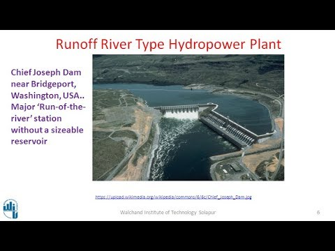 Reservoir Planning: For 'Runoff River' Type Hydropower Plants