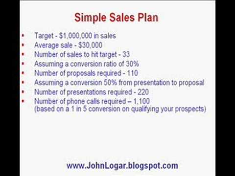 Succeeding With a Simple Sales Plan by John Logar - YouTube - sales plan