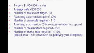 Succeeding With A Simple Sales Plan By John Logar