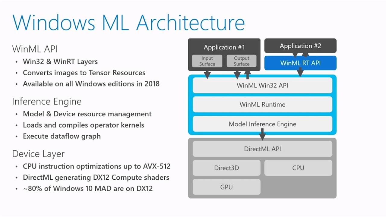 Windows Developer Day March 2018 –  ML Architecture