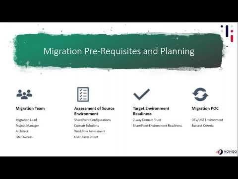 part-1:-best-practices-in-sharepoint-migration-presented-by-novigo-solutions