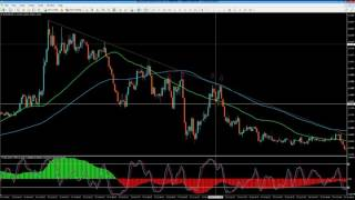 The Best MACD Strategy For Binary Options Trading