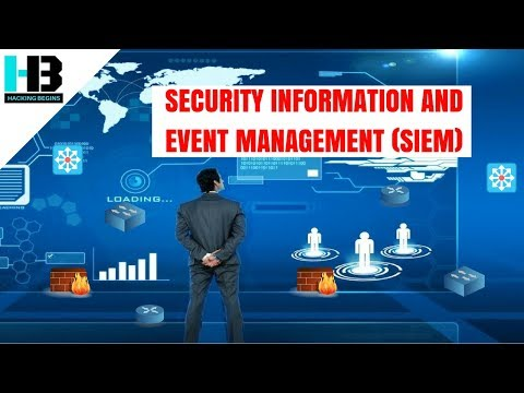 What is SIEM in Hindi | Security Information & Event Management