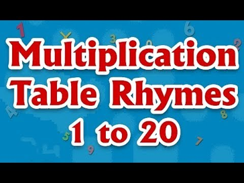 Learning Multiplication Tables 1 to 20 Tables | लर्निंग गुणा टेबल्स | Kids Fun And Learn Series