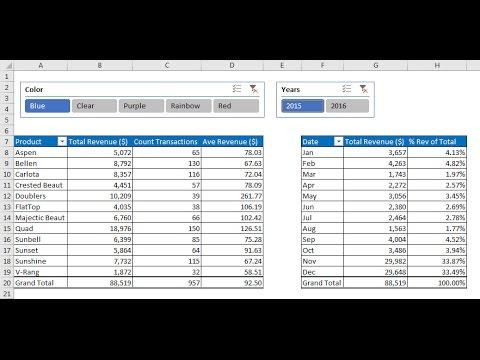 highline-excel-2016-class-03:-data-analysis-fundamentals:-pivottables,-power-query-&-data-model