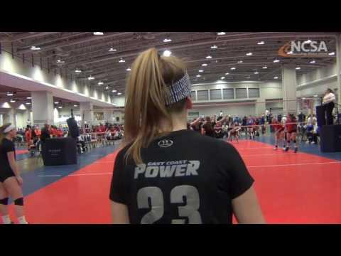 23Abby WildeECPower Platinum Highlight Video