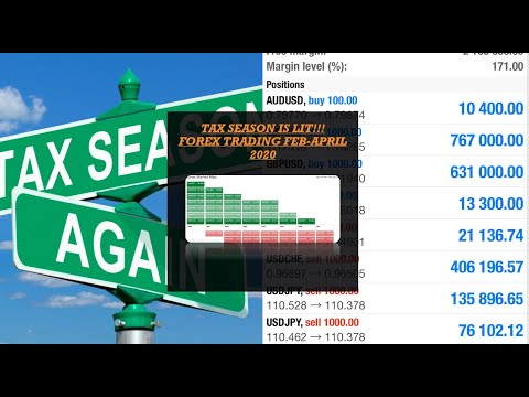 Why Tax Season is the BEST Time to trade Forex Currency Trading