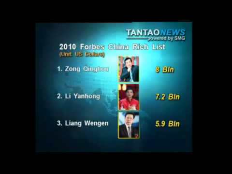 Richest Chinese List Unveiled