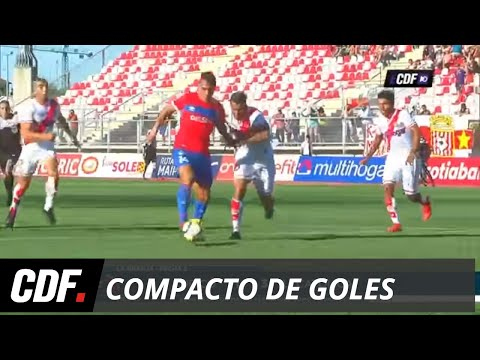 Curicó 1 -  3 Universidad Católica | Torneo Scotiabank 2018 Segunda Fecha | CDF