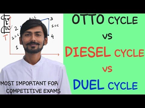 [HINDI] OTTO CYCLE vs DIESEL CYCLE vs DUEL CYCLE ~ COMPARISON OF T-S DIAGRAM, EFFICIENCY, POWER etc