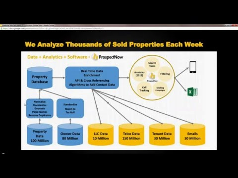 Find Likely Sellers Using ProspectNow's New Predictive Analytics