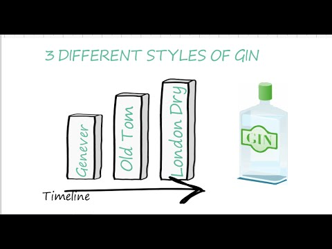 Different styles of gin London Dry, Old Tom and Genever
