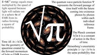 The Universe as the square root of the irrational number pi