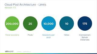 VMware Horizon 7 Cloud Pod Architecture Feature Walkthrough