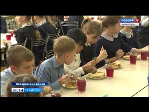 Мониторинг школьного питания