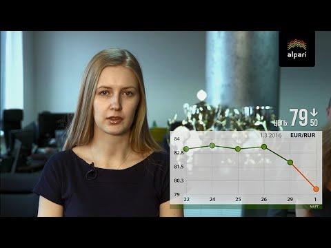 Доллар опустился ниже 74 рублей на открытии