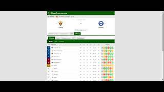 Обзор голов на Футбол и Прогноз на матч Эльче Алавес 11 05 2021 аутсайдеры чемпионата