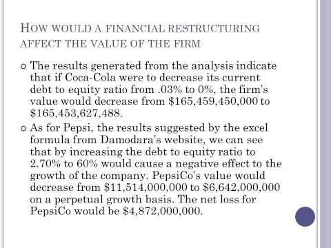 Financial Analysis of Two Publicly Traded Companies