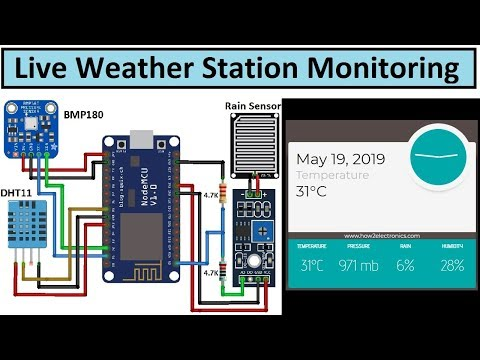 IOT Live Weather Station Monitoring Using ESP8266