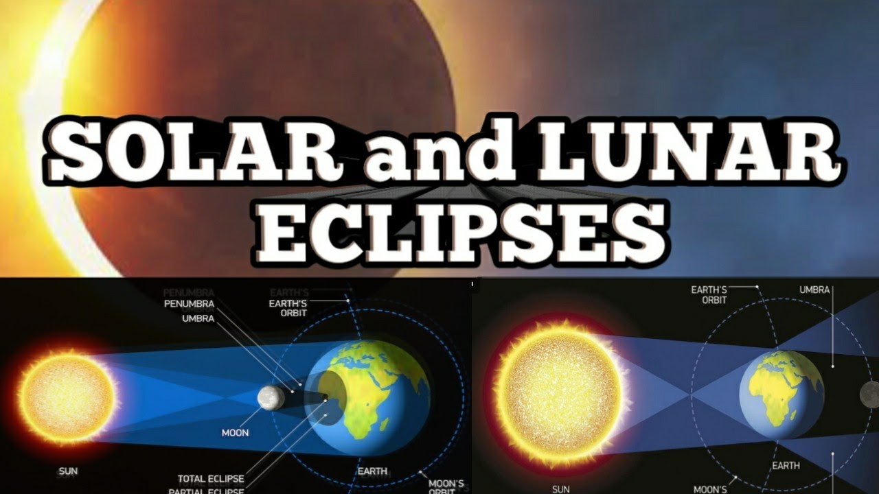 Solar Eclipse and Lunar Eclipse (explain with animation)