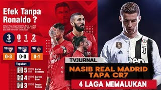 4 Laga Memalukan Real Madrid Semenjak Tiada CRISTIANO RONALDO CR7