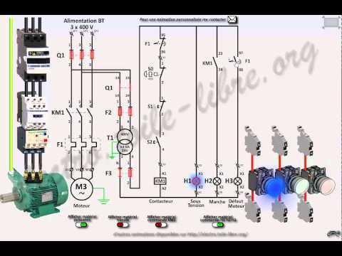 D marrage direct sans automaintien moteur asynchrone - Sectionneur porte fusible telemecanique ...