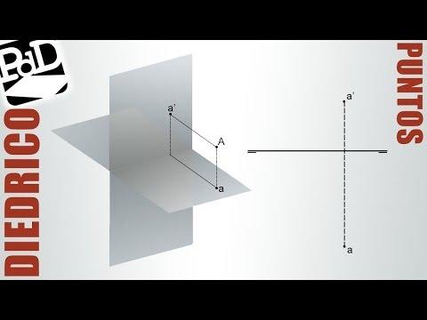 Sistema diédrico: representación de puntos.