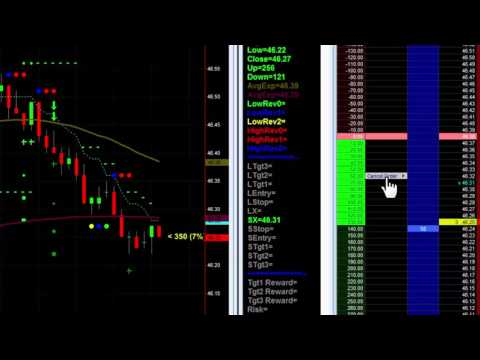 Live Trading with Crude Oil Futures and the Tradestation Matrix