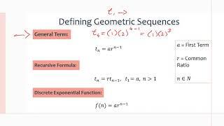 MCR3U/Grade 11 Functions: 7.2 Geometric Sequences