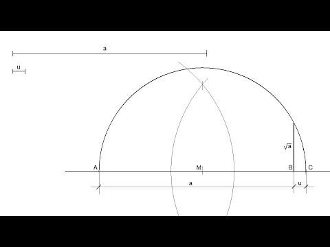 Raíz cuadrada de un segmento o un número con regla y compás