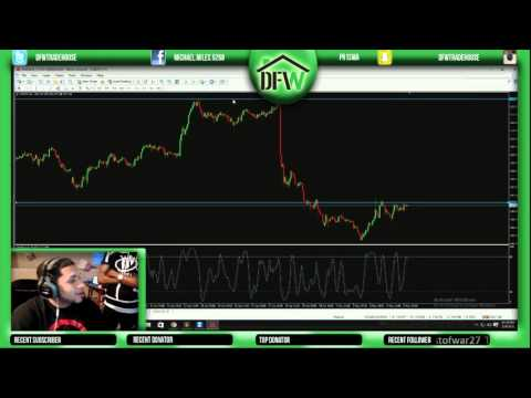 Darwin With the tradehouse!!! Imarketslive ep13