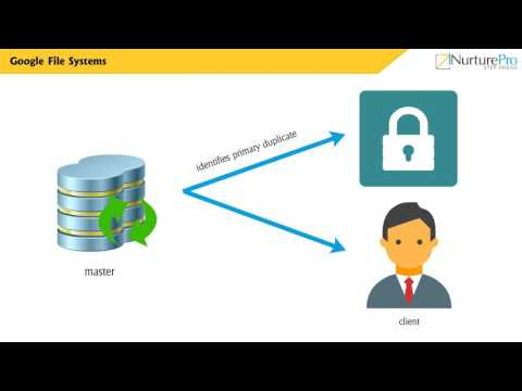 CHRP-PCA M01 C02 VD Google File System