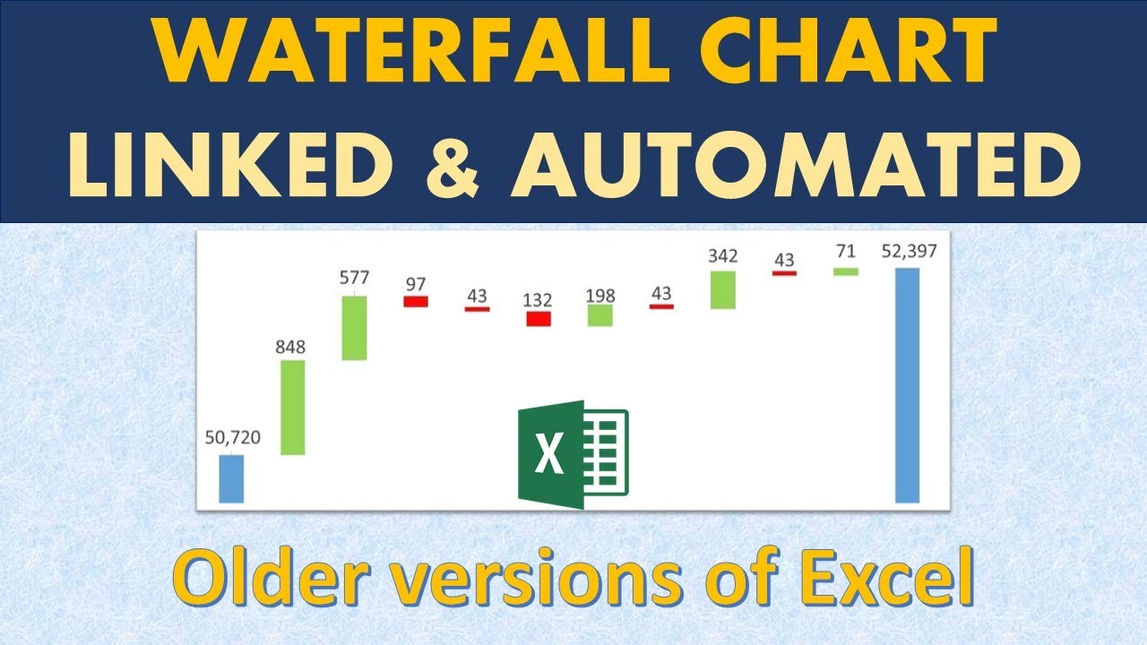 Create waterfall chart auto update bar colour and data labels advanced tutorial also rh youtube